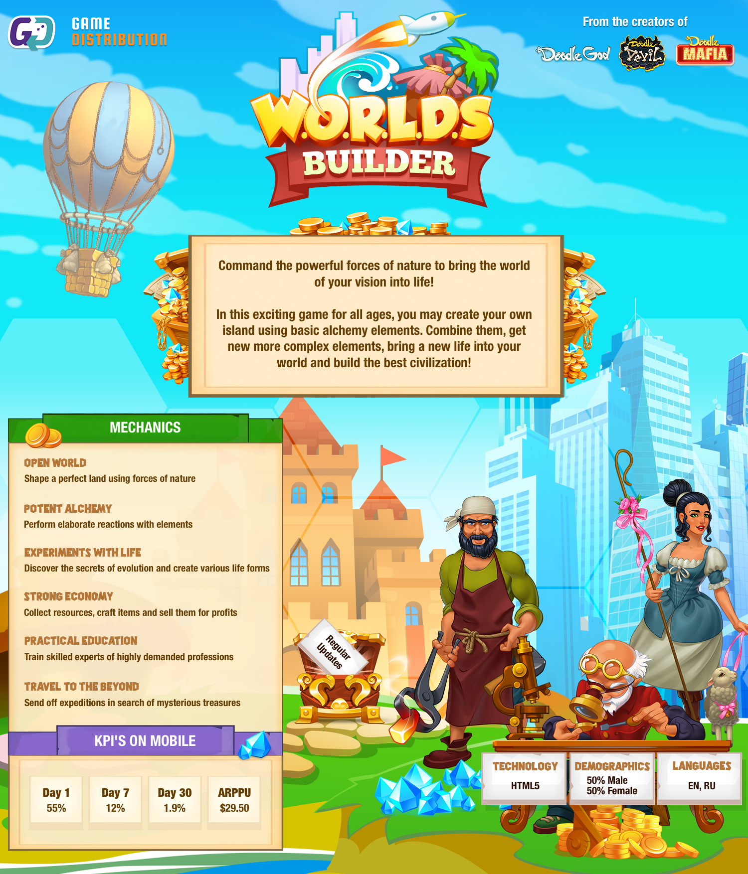 Worlds Builder One Pager